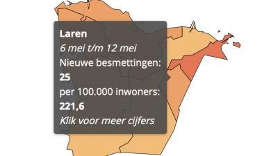 Coronabesmettingen in Laren stijgen: van 15 naar 25!